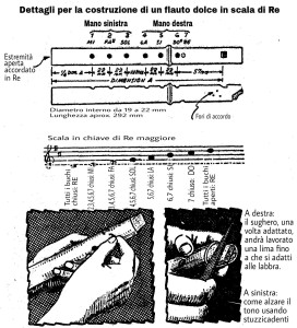 Come costruire un flauto 1