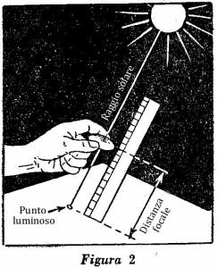 Come costruire un microscopio Fig. 2