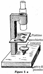 Come costruire un microscopio Fig. 5a