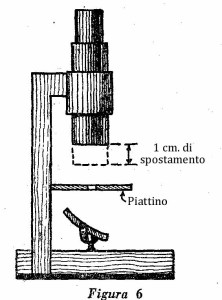 Come costruire un microscopio Fig. 6