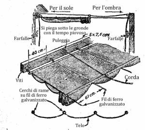 Come costruire una TENDA SCORREVOLE FAI DA TE2