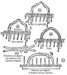 Come fare cesti di vimini o cestini di vimini o in giunco 37 a 41