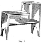 Come costruire MOBILI IN LEGNO moderni – spunti e disegni