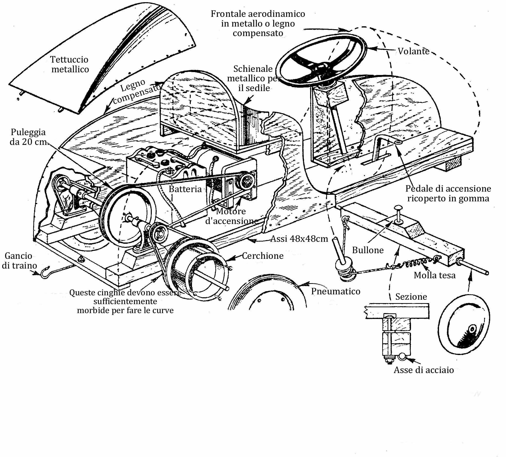 Schema Elettrico Auto Per Bambini : Come costruire un auto elettrica per bambini