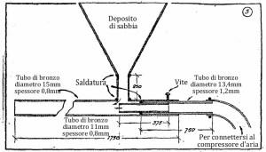 Come incidere con la sabbia Fig. 5