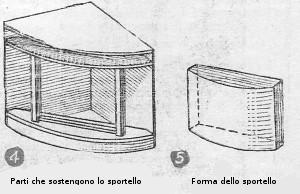 Costruzione di mobili in legno archivi come costruire - Costruire mobili in legno fai da te ...