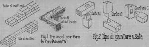 Come costruire un capanno per gli attrezzi 4