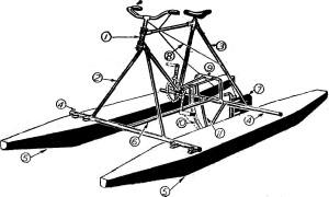 Come costruire una BICICLETTA ACQUATICA in modo semplice1