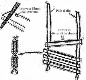 Come costruire una sedie pieghevole di legno per il giardino 2
