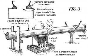 Come PIEGARE IL LEGNO per mezzo DEL VAPORE – Come curvare il legno - Fig.3