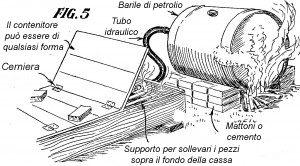 Come PIEGARE IL LEGNO per mezzo DEL VAPORE – Come curvare il legno - Fig.5