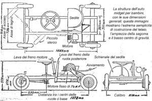 Come costruire un'AUTOMOBILE DI LEGNO CON MOTORE - Fig.2
