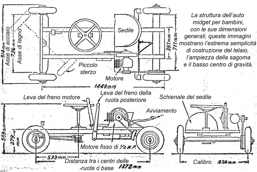 Schema Elettrico Auto Per Bambini : Come costruire un automobile di legno con motore
