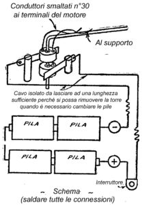Come costruire un AEROMOBILE CON MOTORE ELETTRICO - Fig.2