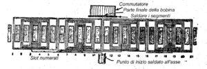 Come costruire un GENERATORE ELETTRICO o UN IMPIANTO ELETTRICO - Fig.4