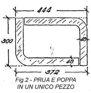 Come costruire una CANOA DI LEGNO – Piani di Costruzione e Manuale - Fig.2