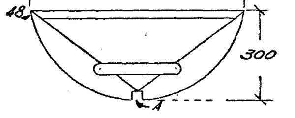 Come costruire una CANOA DI LEGNO – Piani di Costruzione e Manuale - Fig.4