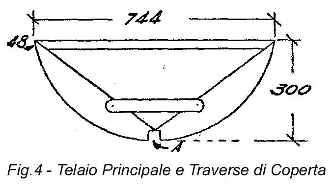 Come costruire una canoa di legno piani di costruzione e for Piani di coperta in legno
