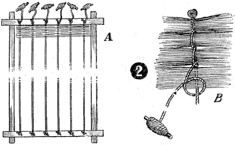 Come fare tetti di paglia o di canna - 2