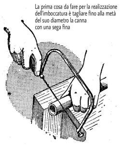 Come costruire un flauto 2