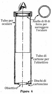 Come costruire un microscopio Fig. 4