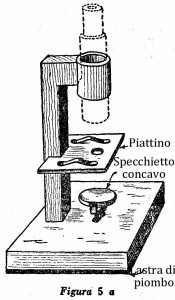 Come costruire un microscopio Fig. 5a