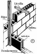 Come costruire una casa economica con blocchi di cemento 7