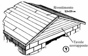 Come costruire una casa economica con blocchi di cemento 9