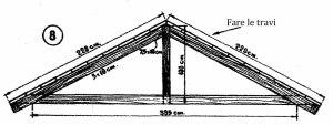 Come costruire una casa economica con blocchi di cemento8