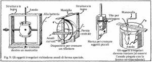 Come cromare i metalli - Processo di cromatura - fig. 9