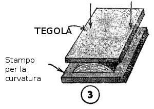 Come fare tegole di terracotta 3