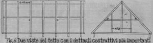 Come costruire un capanno per gli attrezzi 6