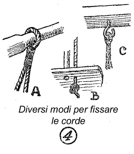 Come costruire un'altalena • Guide-Online.it