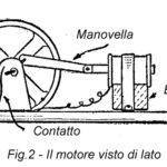 Come costruire un MOTORE A SOLENOIDE ad Alta Velocità