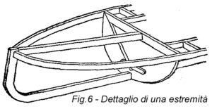 Come costruire una CANOA DI LEGNO – Piani di Costruzione e Manuale - Fig.6