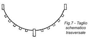 Come costruire una CANOA DI LEGNO – Piani di Costruzione e Manuale - Fig.7