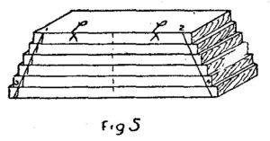 Scale da PITTORE DI LEGNO - Come costruire una SCALA - Fig.5