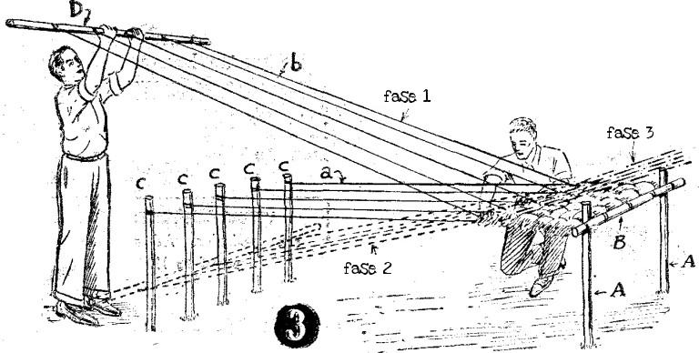 Come fare tetti di paglia o di canna - 3